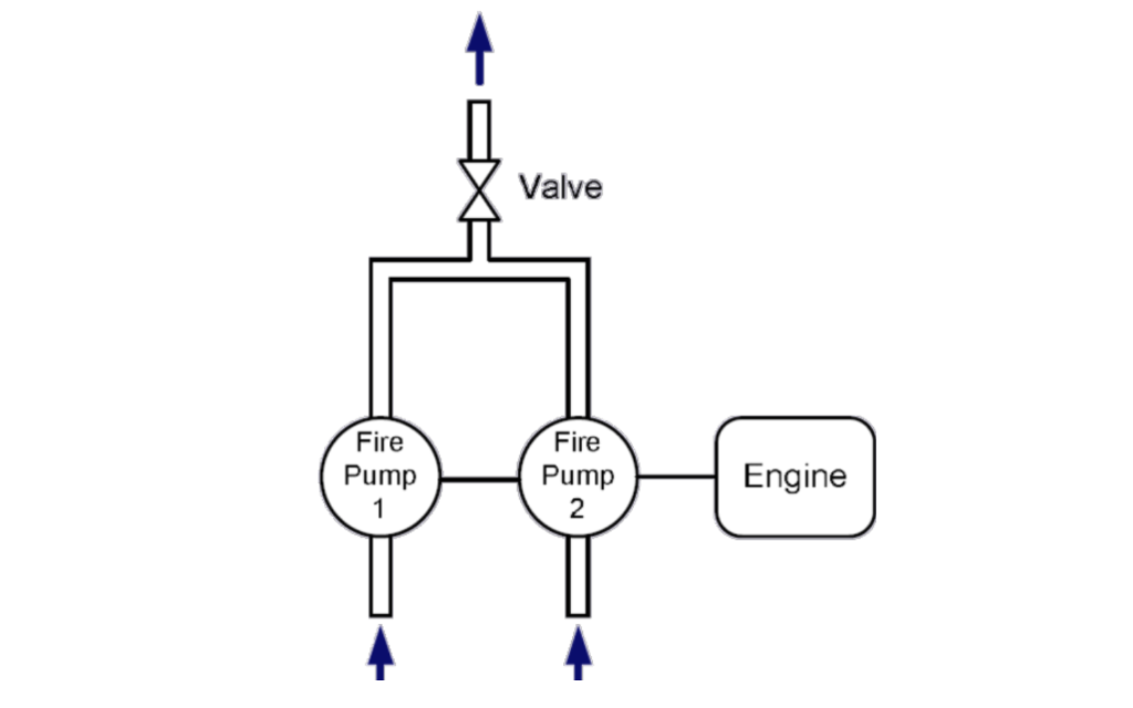 water pump internal diagram solved problem1 consider a water pump system  used on a f  solved problem1 consider a water pump