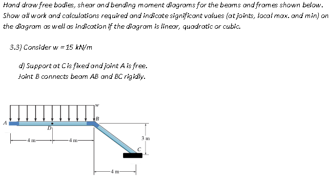 Solved: Hand Draw Free Bos, Shear And Bending Moment Di ... on