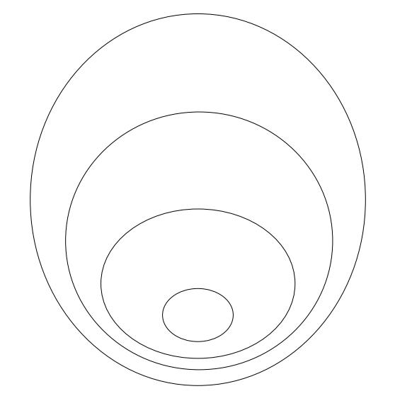 Complete And Label The Venn Diagram Representing A Chegg
