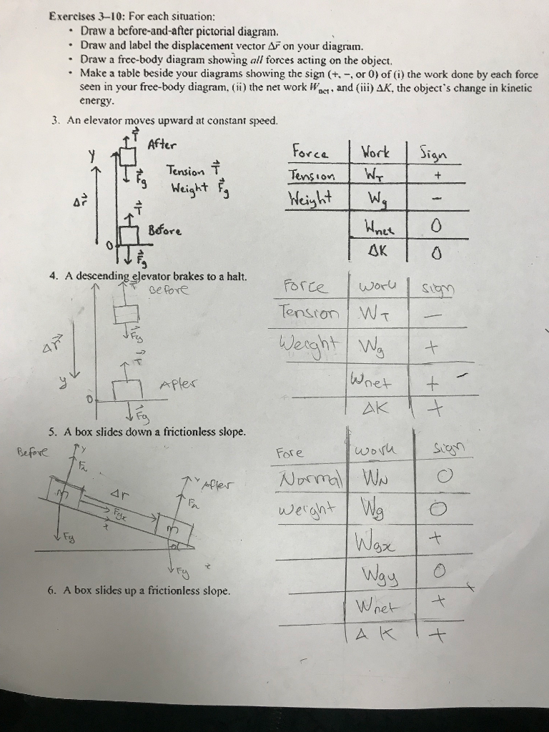 How To Draw Them Correctly And Make The Ta Pictorial Diagrams Question Table