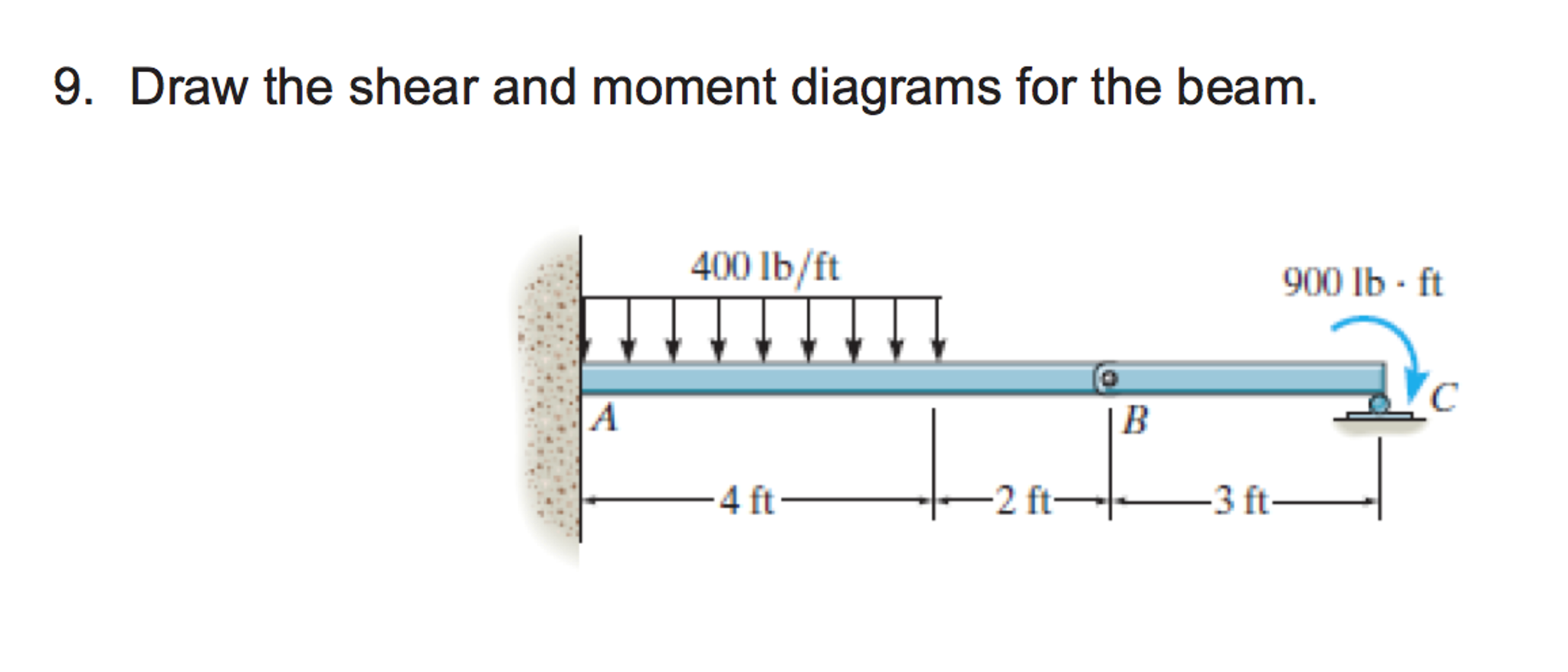 Solved 9 Draw The Shear And Moment Diagrams For Beam