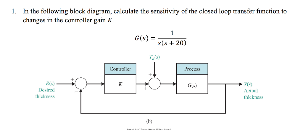 Solved: In The Following Block Diagram, Calculate The Sens... | Chegg.comChegg