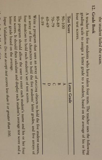 solved the student failed the exam 12 grade book a teac