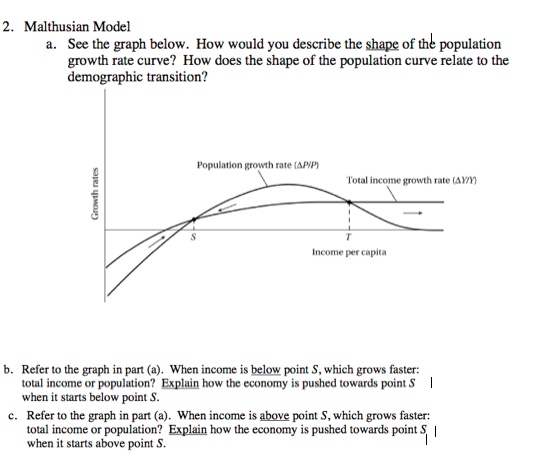 question see the graph below how would you describe the shape of the population growth rate curve how do