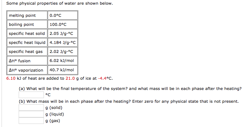 question some physical properties of water are shown below 610 kj of heat are added to 210 g of ice at
