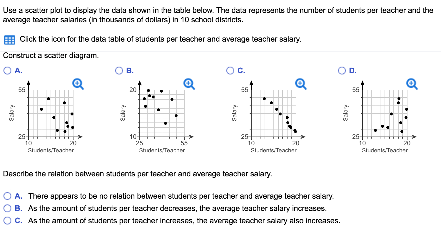 Solved use a scatter plot to display the data shown in th question use a scatter plot to display the data shown in the table below the data represents the number o ccuart Choice Image