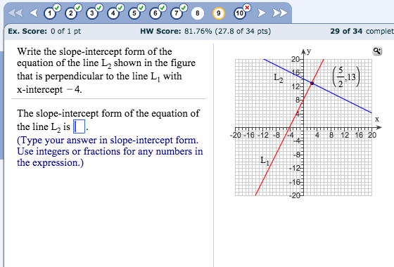 Solved Write The Slope Intercept Form Of The Equation Of