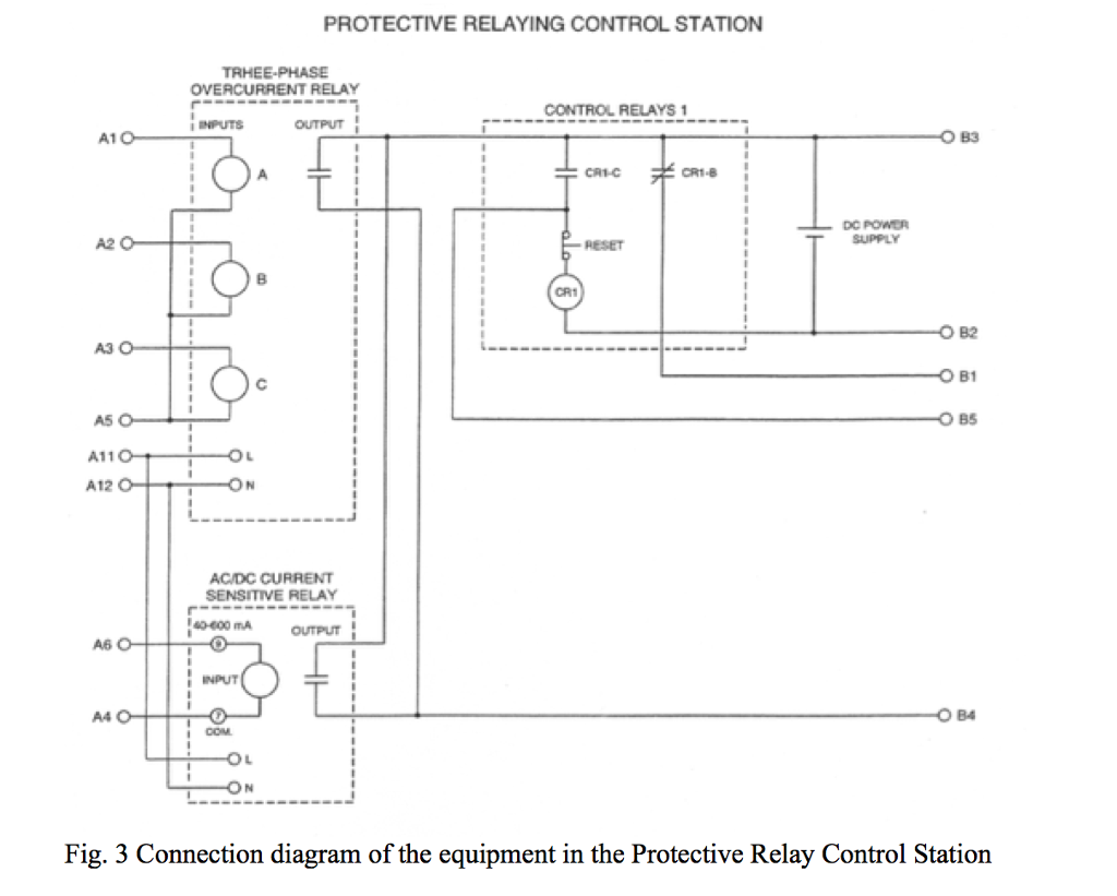Experiment 1 overcurrent protection of a three p chegg 3 connection diagram of the equipment in the protective relay control station asfbconference2016 Image collections