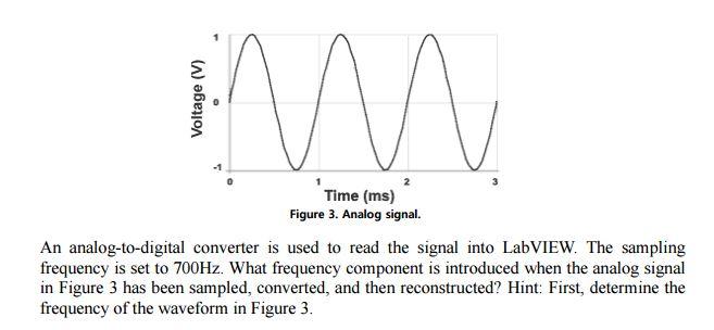 Solved Analog Signal An Analog To Digital Converter Is U