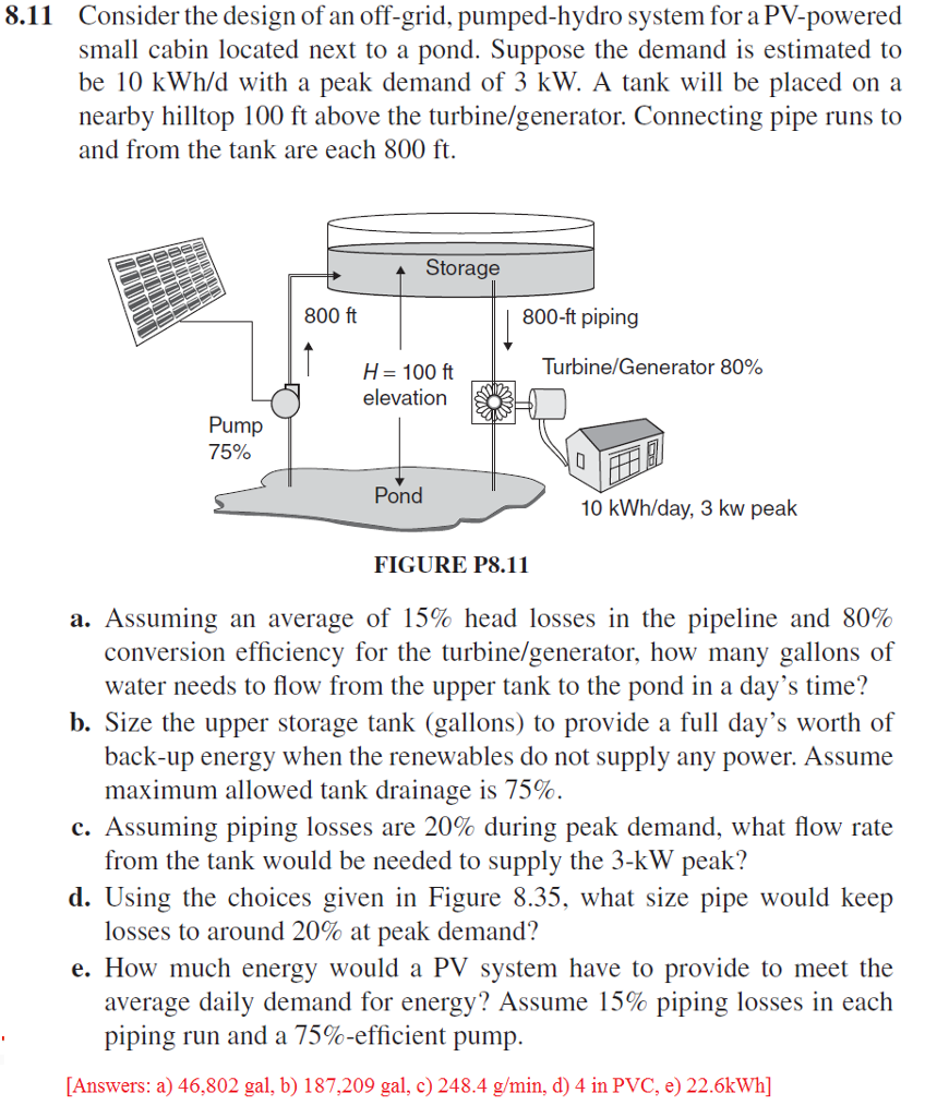 Solved Consider The Design Of An Off Grid Pumped Hydro S Pv Diagrams Wiring To Battery Storage 811 System For A