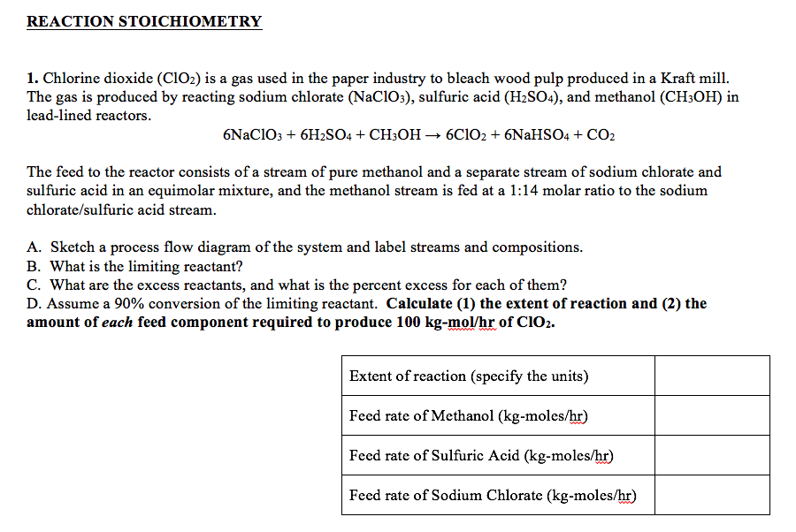 chlorine dioxide clo 2 is a gas used in the pape hr diagram test question