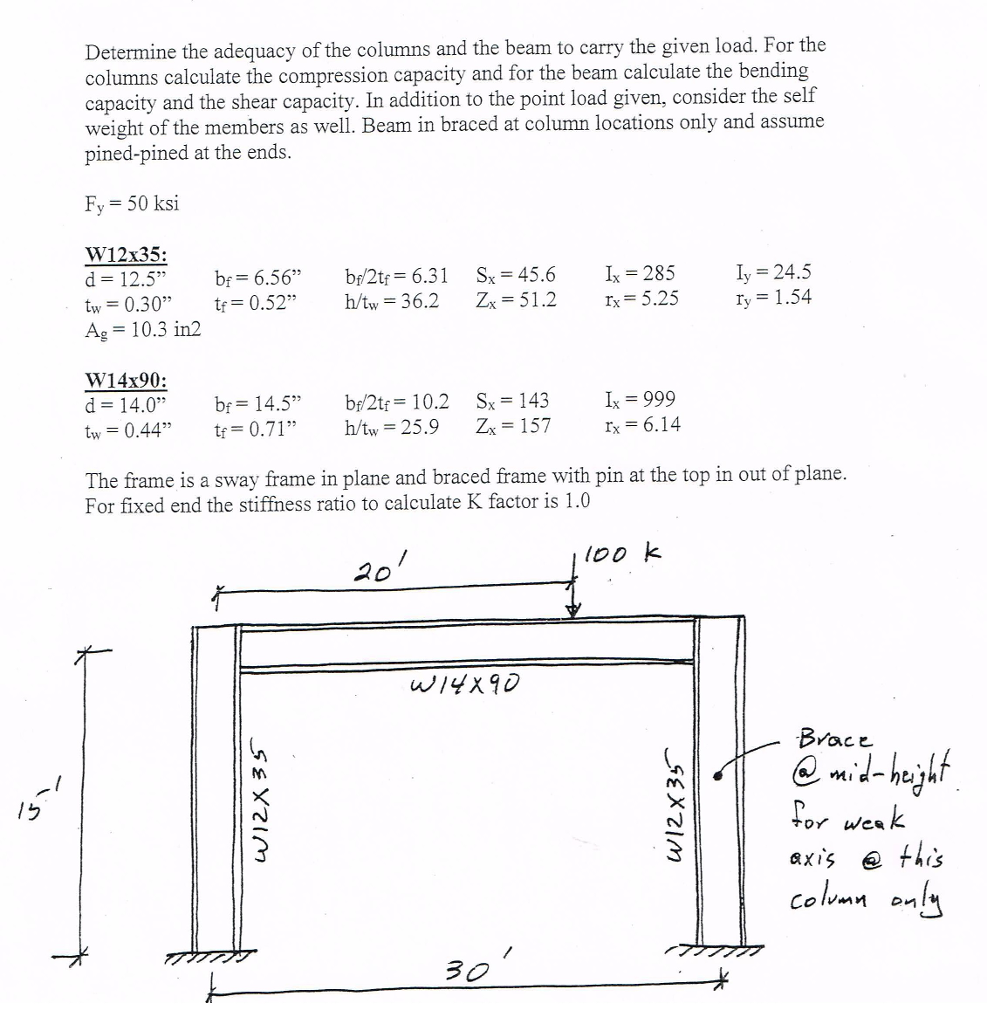 Solved: Determine The Adequacy Of The Columns And The Beam