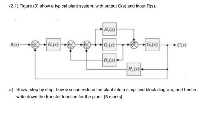 (2.1) Figure (3) show a typical plant system, with output C(s) and input R(s) HAs) - G,(s) C(s) R(s) G.(s) H,(s) a) Show, step by step, how you can reduce the plant into a simplified block diagram, and hence write down the transfer function for the plant. [5 marks]