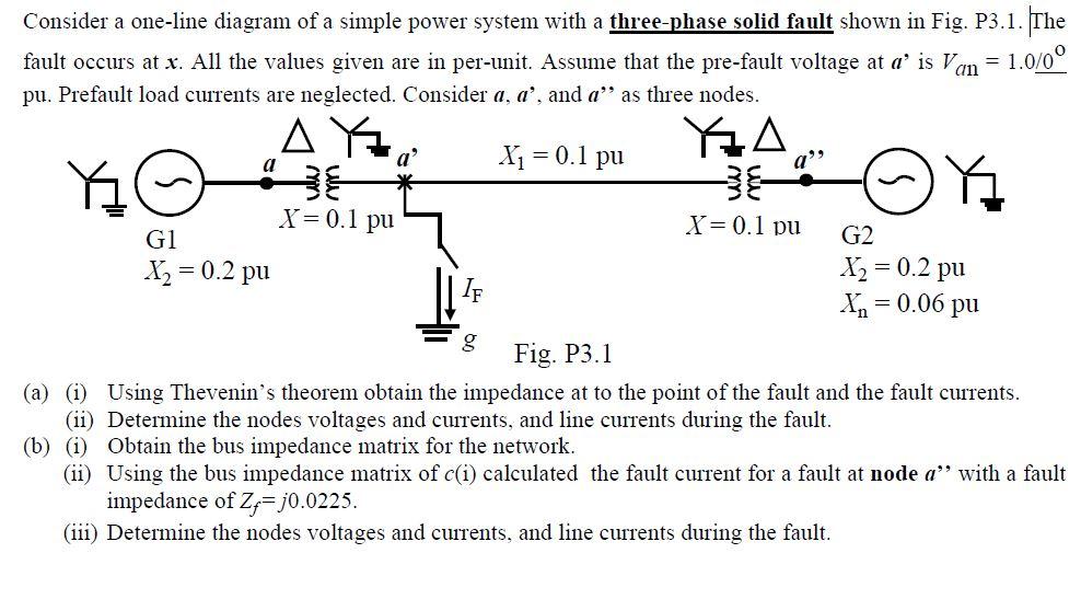 Consider A One Line Diagram Of A Simple Power Syst Chegg Com