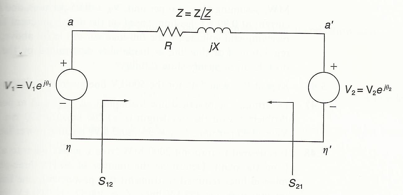 Solved A Consider Complex Power Transmission Via The Th Short Circuit Line 2 268 12 S21