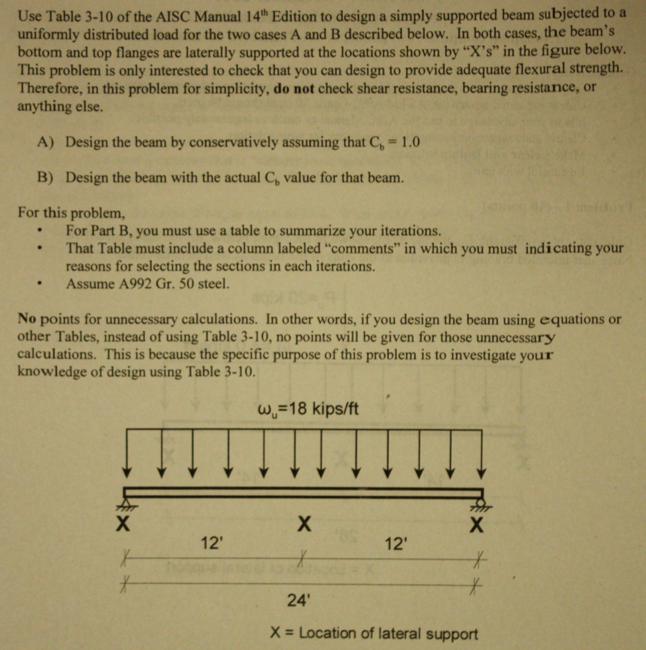 Question: Use Table 3-10 of the AISC Manual 14^th Edition to design a  simply supported beam subjected to a .