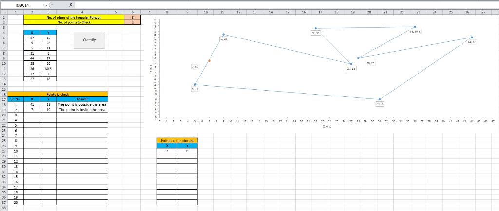 Solved: Montecarlo Integration: Area Of An Irregular Polyg
