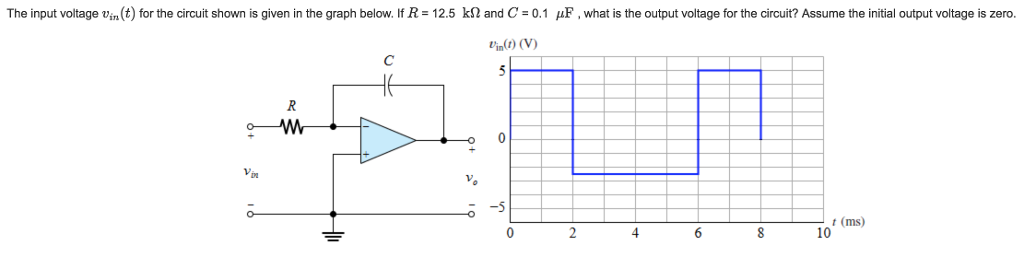 The input voltage uin t for the circuit shown is given in the graph below. If R = 12.5 kΩ and C-0.1 μF what is the output voltage for the circuit? Assume the initial output voltage is zero vin(t) (V) -5 t (ms) 10 4