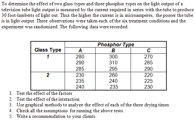 231ee0e5084d Question  To determine the effect of two glass types and three phosphor types  on the light output of a tele.