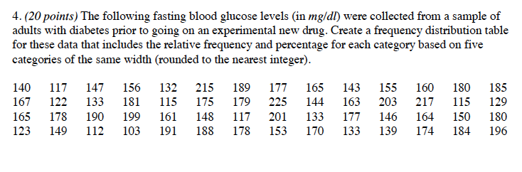 (20 points) The following fasting blood glucose levels (in mgldl)