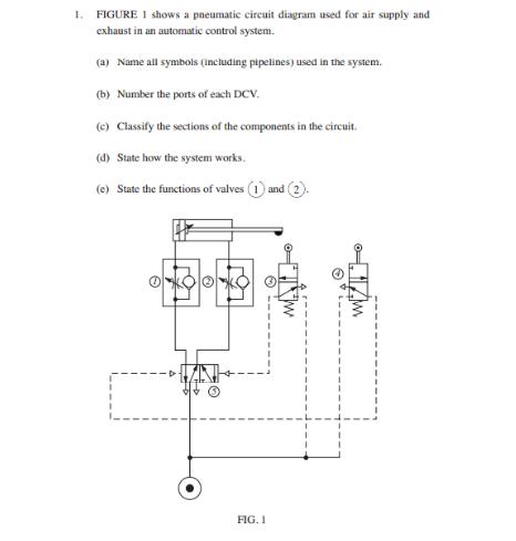 solved figure 1 shows a pneumatic circuit diagram used rh chegg com Electronic Circuit Diagram Symbols Reading Pneumatic Schematic Symbols