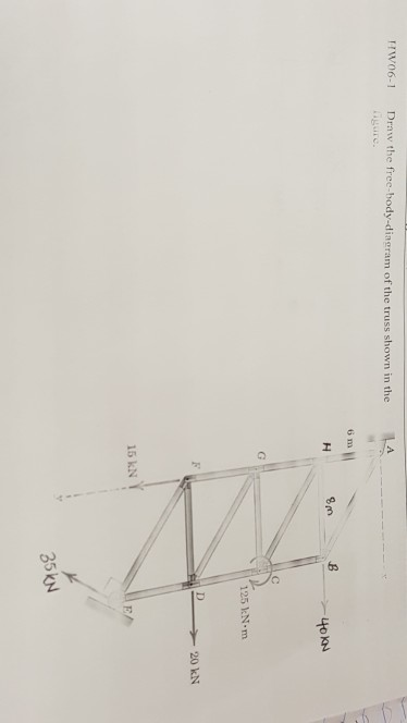 Solved Draw The Free Body Diagram Of The Truss Shown In T