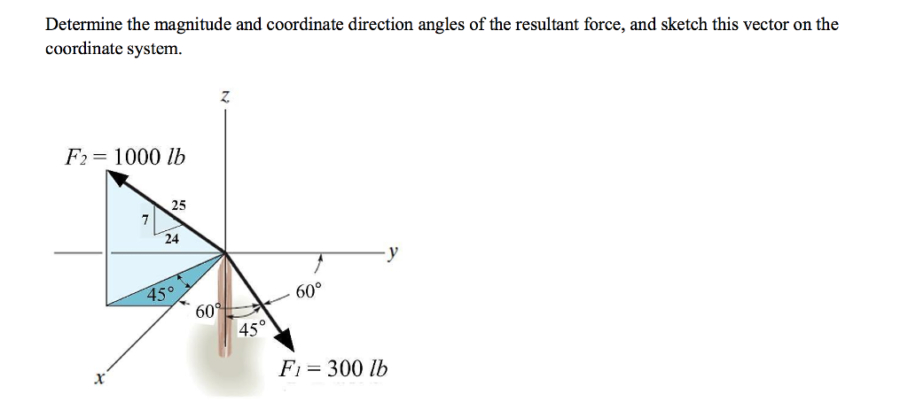 Determine the magnitude and coordinate direction angles of the resultant force, and sketch this vector on the coordinate system F2 = 1000 lb 25 24 45° 60° 60 。 45 Fi 300 lb