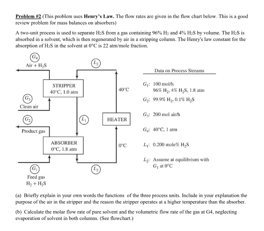 Solved Problem 2 This Problem Uses Henrys Law The Flo