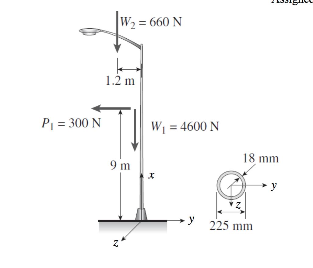 Solved  An Aluminum Pole For A Street Light Weighs 4 600 N