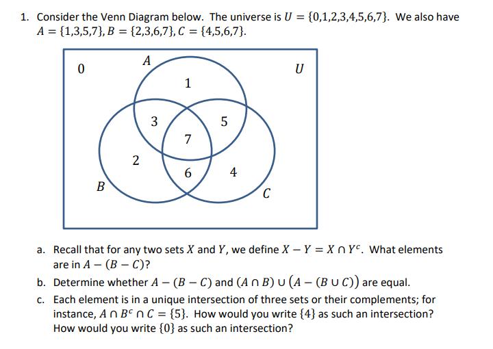 Solved Consider The Venn Diagram Below The Universe Is U