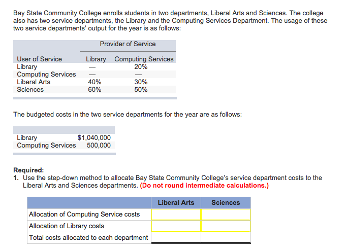 Image for Bay State Community College enrolls students in two departments, Liberal Arts and Sciences. The college also h