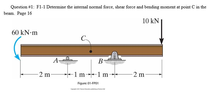 Shear force diagram bones online schematic diagram solved determine the internal normal force shear force a rh chegg com draw the shear and moment diagrams for the beam shear diagram of zero point ccuart Gallery