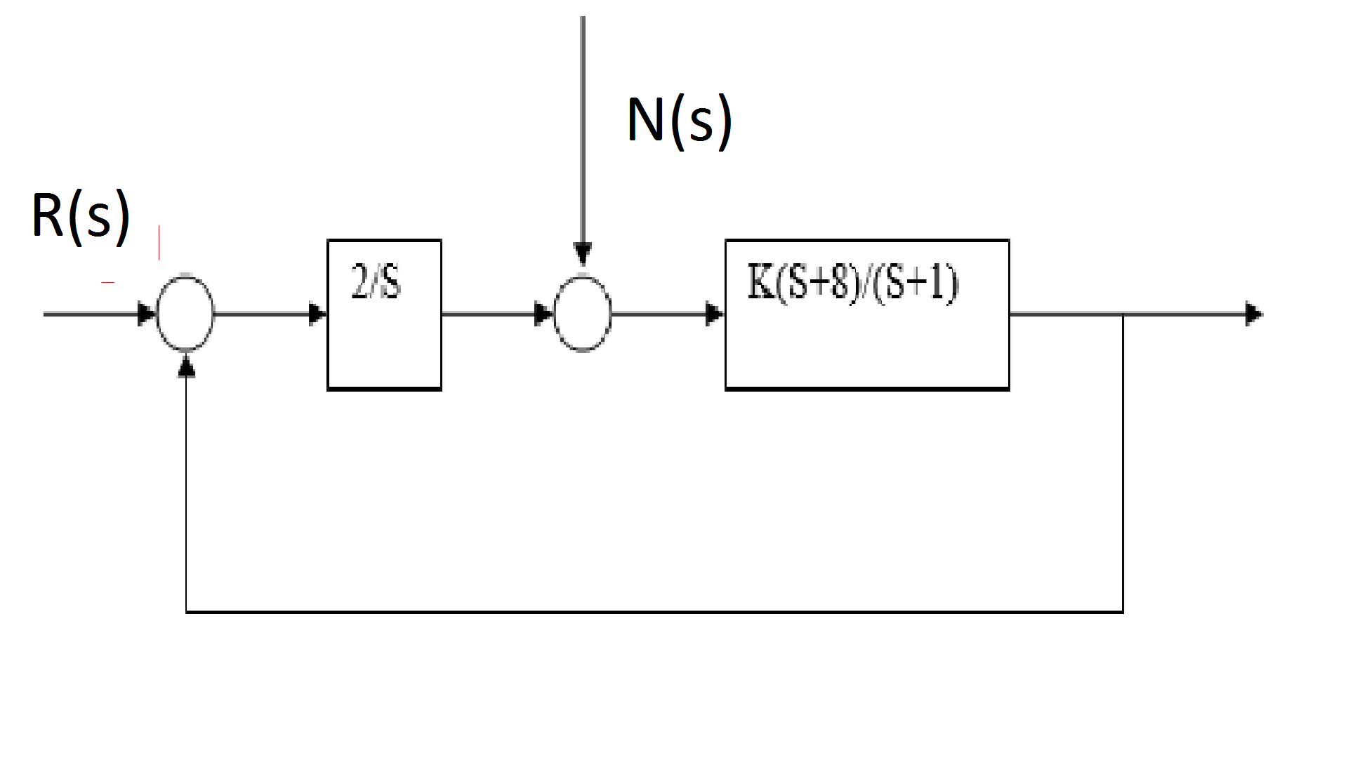 question: the block diagram of a linear control system is shown in the  fig , where r(t) is the reference in