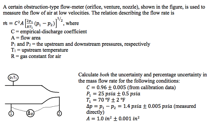 Solved: HEAT TRANSFER FLOW METER AIR VELOCITY FLOW RATE PE