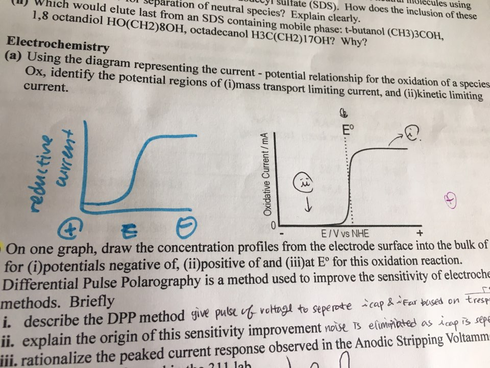 Solved: [Electrochemistry] :: Question On Current-potentia