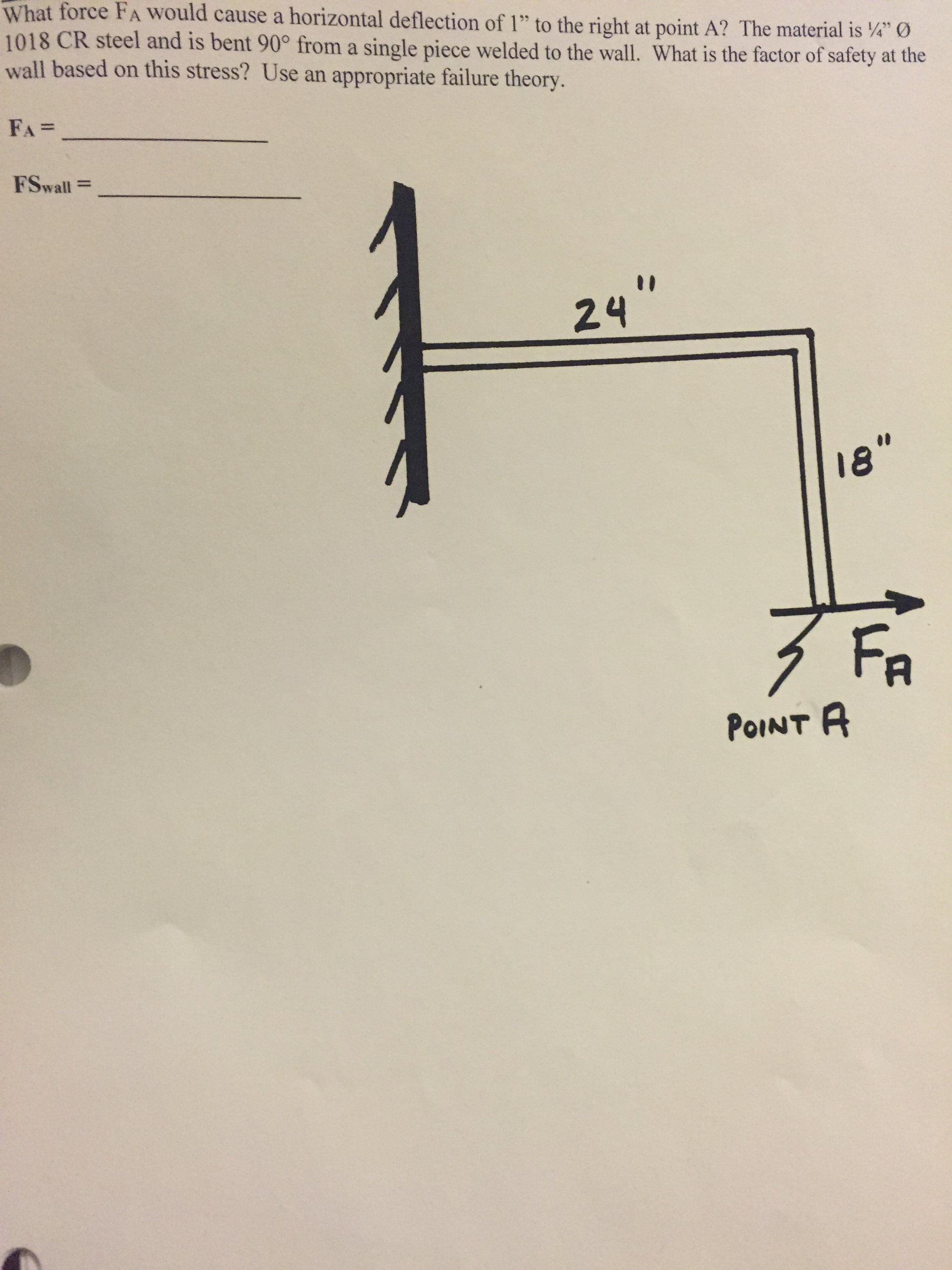 What Force F A Would Cause A Horizontal Deflection