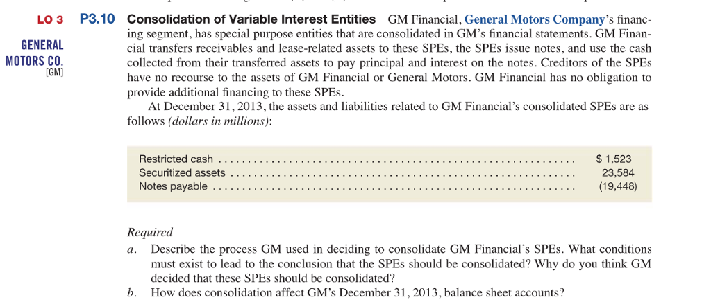 Gm Financial Lease >> Solved Gm Financial General Motors Company S Financing S