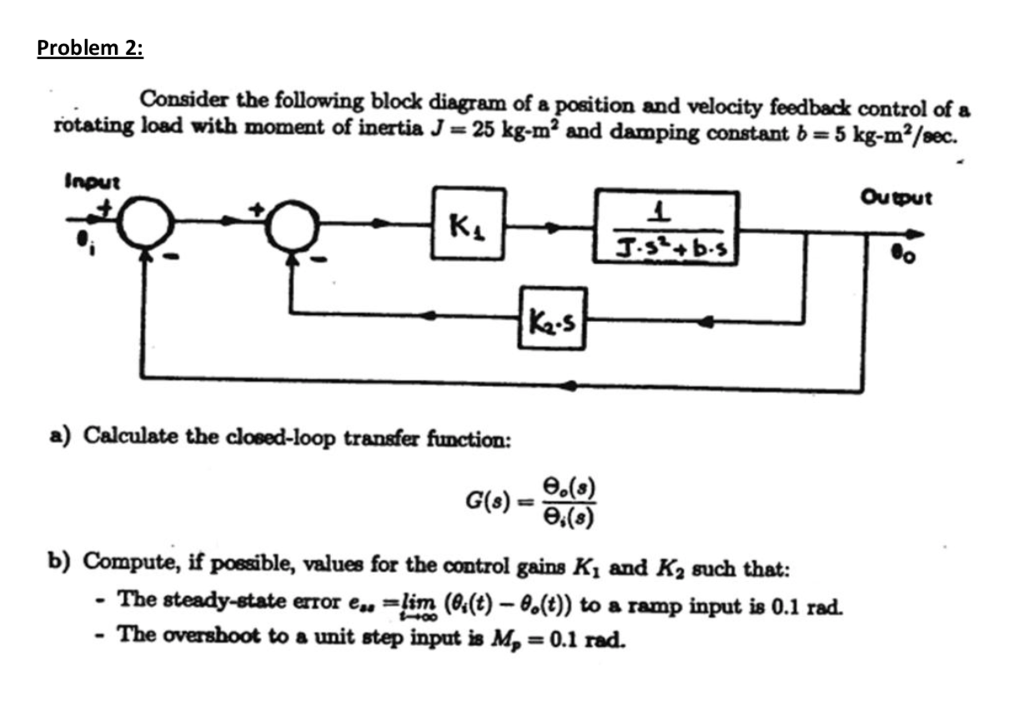 Diagram Of Velocity Wiring Library