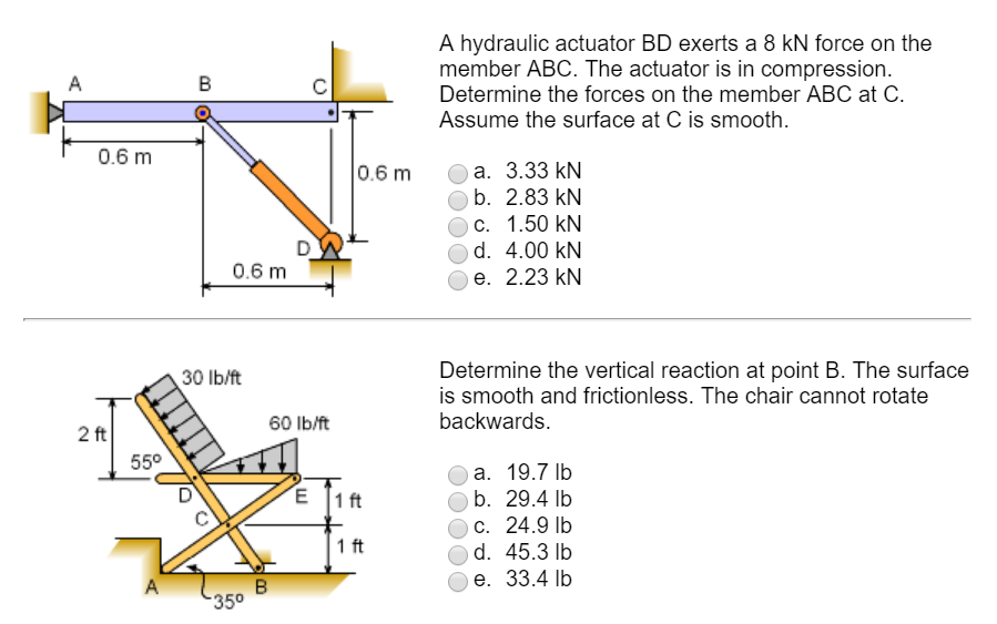 Solved: A Hydraulic Actuator BD Exerts A 8 KN Force On The