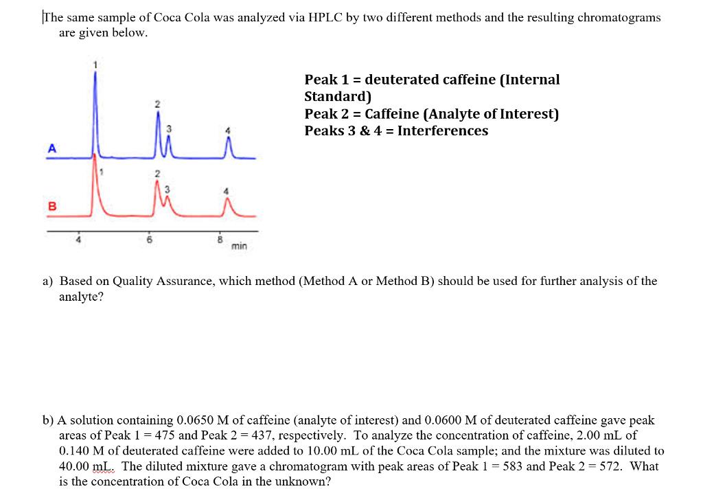 The Same Sample Of Coca Cola Was Analyzed Via HPLC