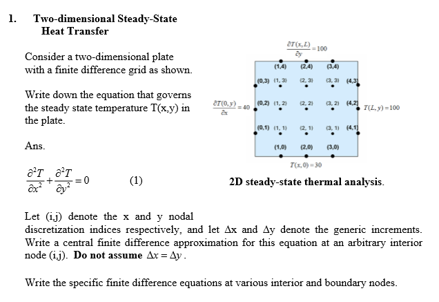 Solved: Consider A Two-dimensional Plate With A Finite Dif