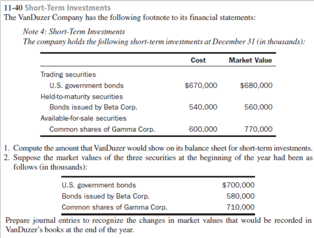 Short-term investments on a balance sheet pic ic investment fund pakistan cricket