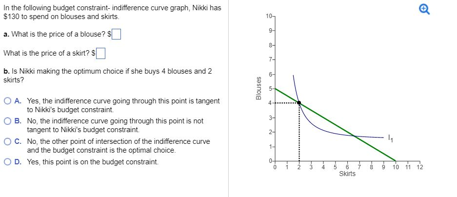 concept of indifference curve