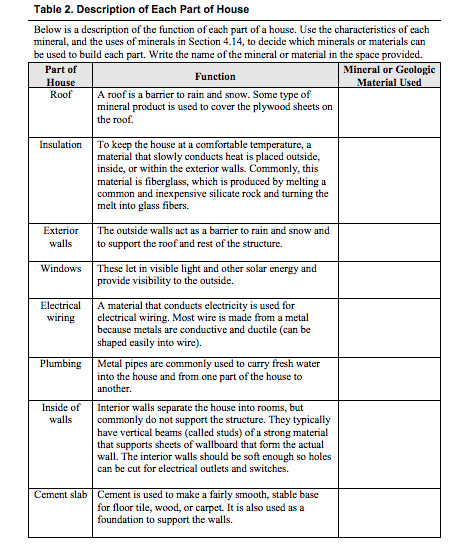 Solved Table 1 Identification Of Common Minerals Examine