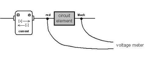 Solved The Figure Below Shows A Portion Of A Circuit The