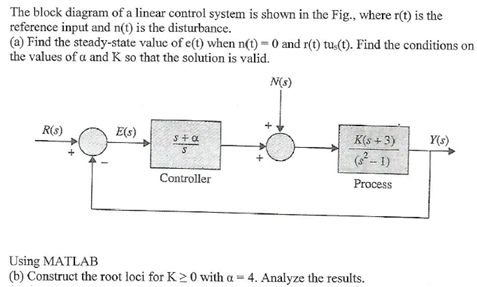 Solved: The Block Diagram Of A Linear Control System Is Sh... | Chegg.comChegg