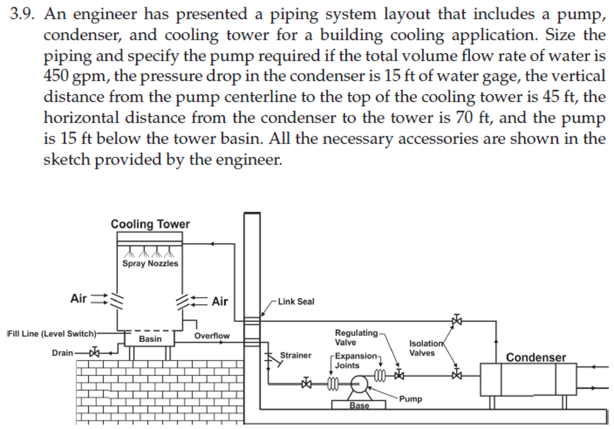 An engineer has presented a piping system layout t