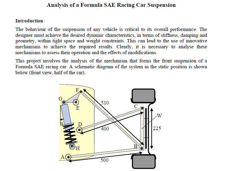 Solved: Analysis Of A Formula SAE Racing Car Suspension In