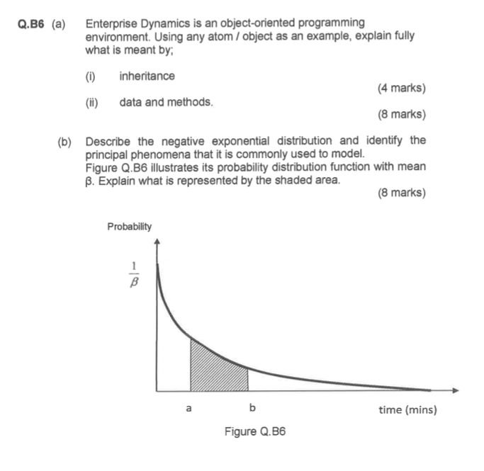 Enterprise Dynamics is an object-oriented programming environment. Using any atom/object as an example, explain fully what is meant by Q.B6 (a) inheritance 4 marks) (8 marks) i) data and methods. Describe the negative exponential distribution and identify the principal phenomena that it is commonly used to model. Figure Q.B6 illustrates its probability distribution function with mean .Explain what is represented by the shaded area. (b) (8 marks) Probability time (mins) Figure Q.B6