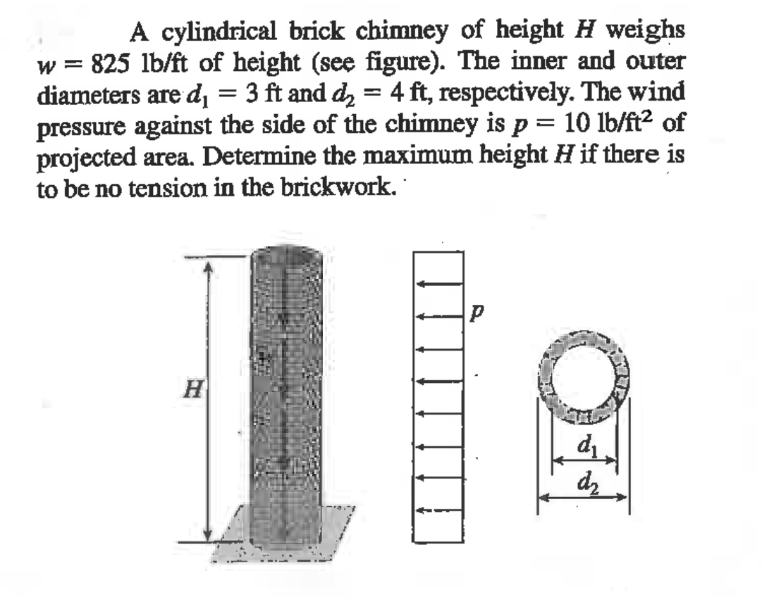 Question about the chimney 64